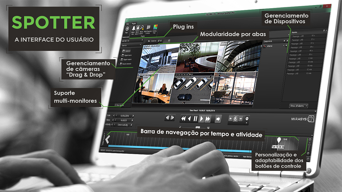 Interface do sistema de cftv ip spotter